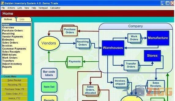 shapers family shop sales inventory system Retail inventory systems are not perfect and can be incorrect due to theft, loss, and other circumstances use this information as a guide to help you shop disclaimer.